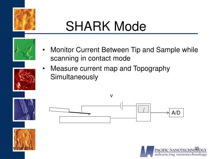SHARK Mode