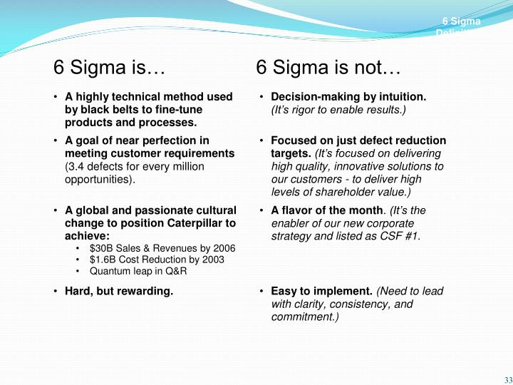 6 Sigma Definitions