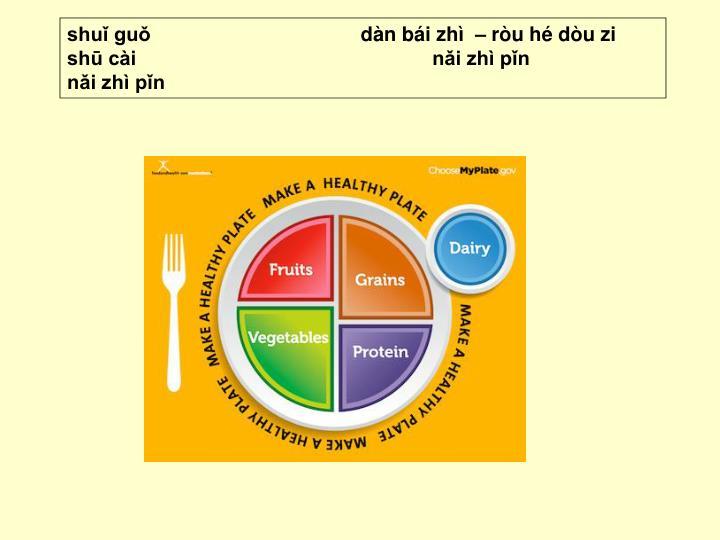 shuǐ guǒ  dàn bái zhì  – ròu hé dòu zi