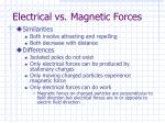 electrical vs magnetic forces