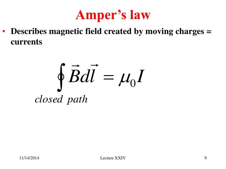 Amper's law