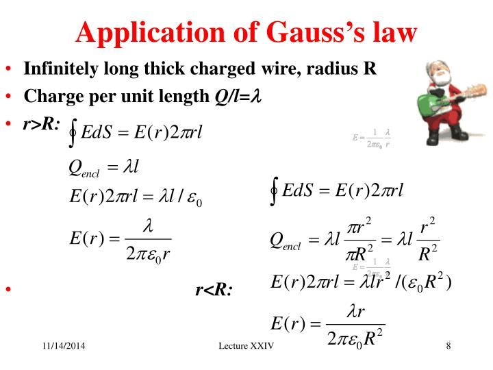 Application of Gauss's law