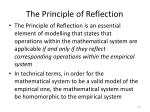 the principle of reflection