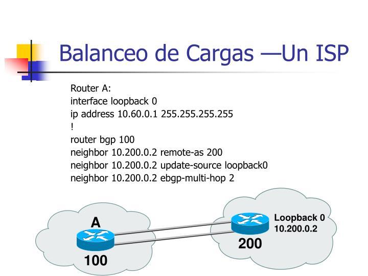 Balanceo de Cargas —Un ISP