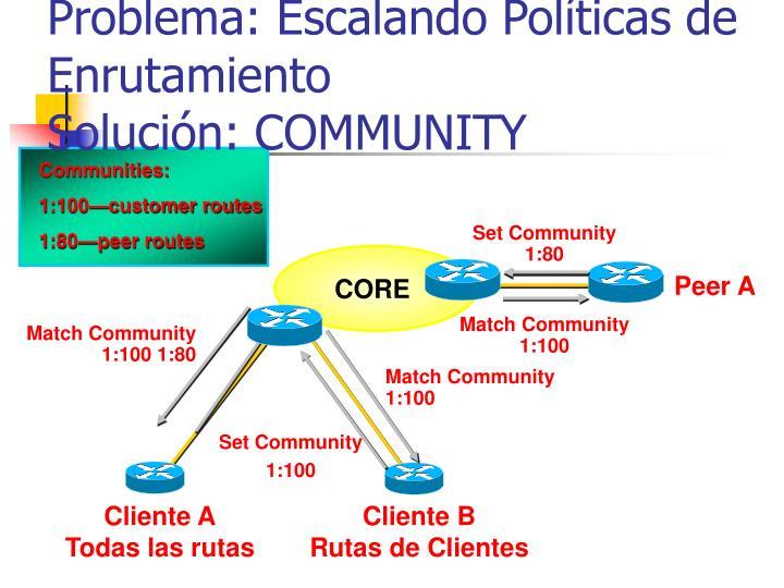 Communities: