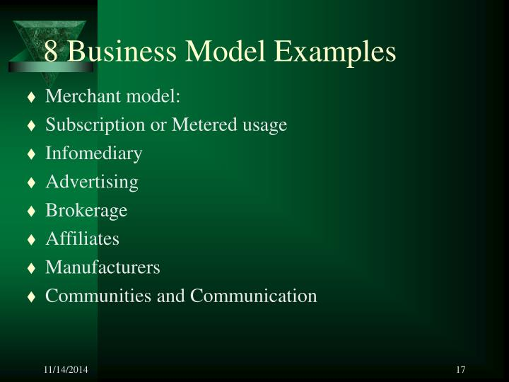 8 Business Model Examples