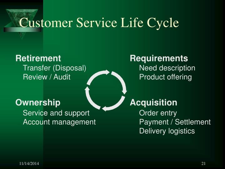 Customer Service Life Cycle