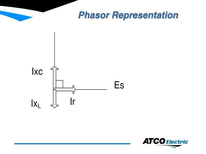 Phasor Representation