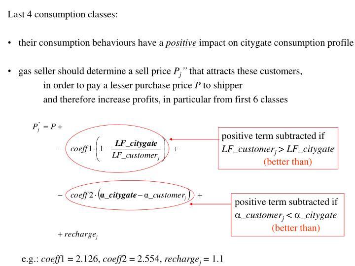 Last 4 consumption classes: