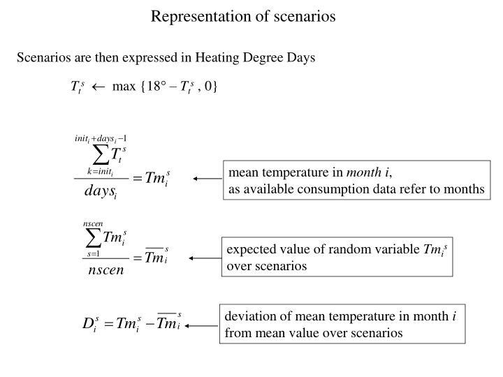 Representation of scenarios
