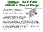 example the e field outside a plane of charge
