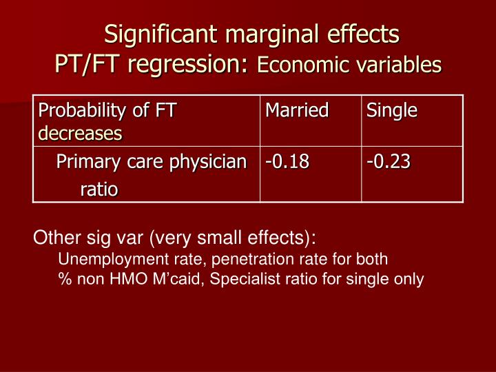 Significant marginal effects