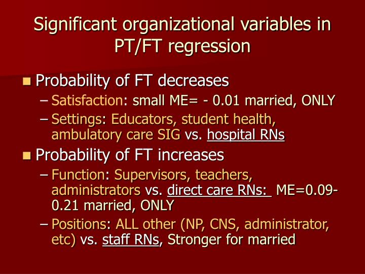 Significant organizational variables in