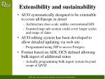extensibility and sustainability
