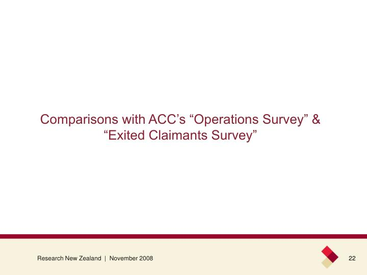 """Comparisons with ACC's """"Operations Survey"""" & """"Exited Claimants Survey"""""""