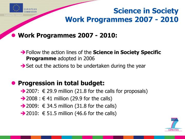 Science in society work programmes 2007 2010