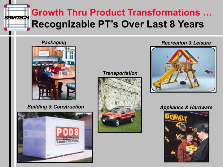 Growth Thru Product Transformations …
