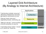 layered grid architecture by analogy to internet architecture