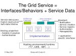 the grid service interfaces behaviors service data