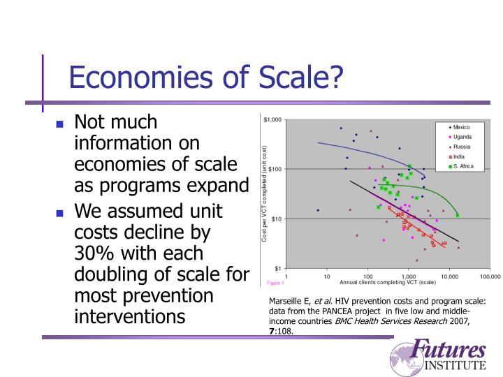 Economies of Scale?