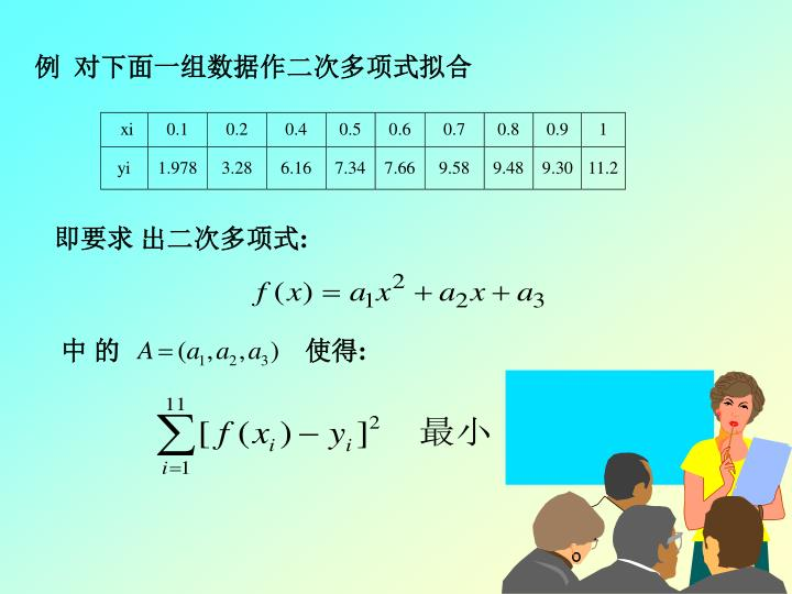 例  对下面一组数据作二次多项式拟合