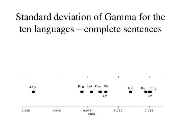 Standard deviation of Gamma for the ten languages – complete sentences