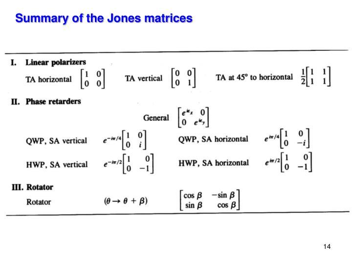 Summary of the Jones matrices