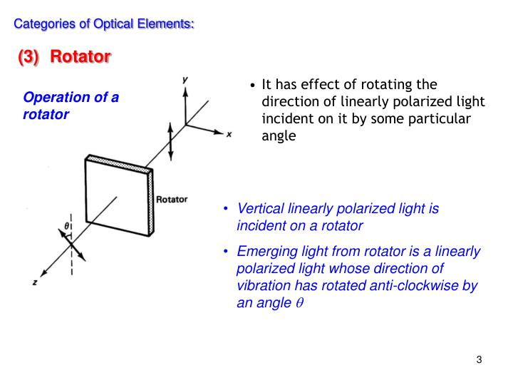 Categories of Optical Elements: