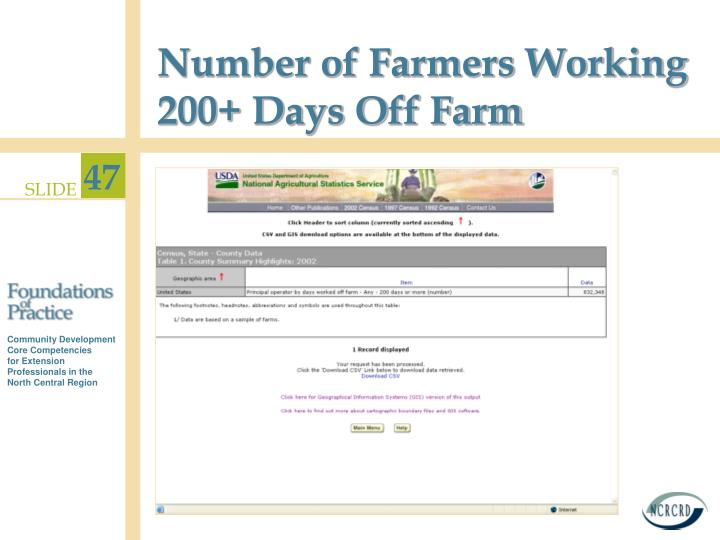 Number of Farmers Working 200+ Days Off Farm