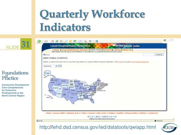 Quarterly Workforce Indicators