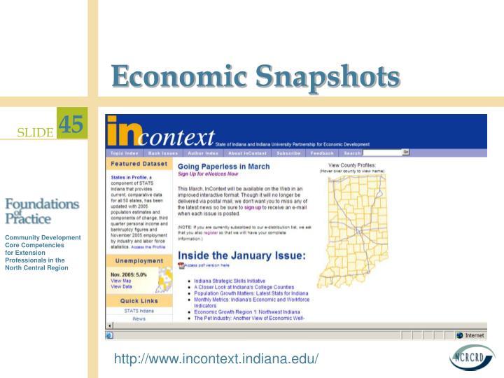 Economic Snapshots