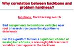 why correlation between backbone and problem hardness1