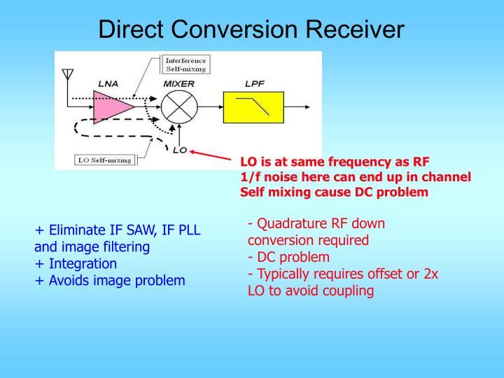 Direct Conversion Receiver