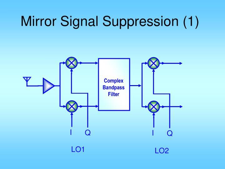 Mirror Signal Suppression (1)