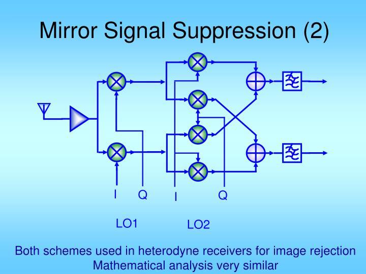 Mirror Signal Suppression (2)