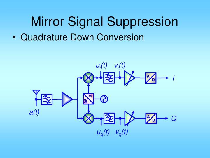 Mirror Signal Suppression