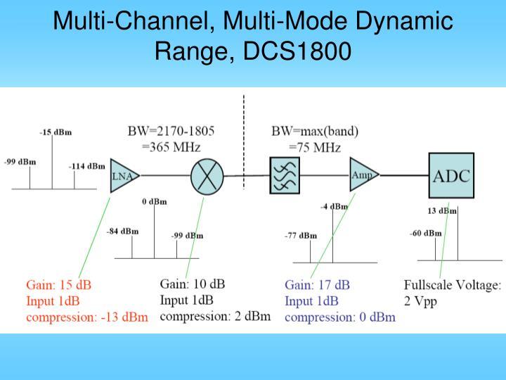 Multi-Channel, Multi-Mode Dynamic