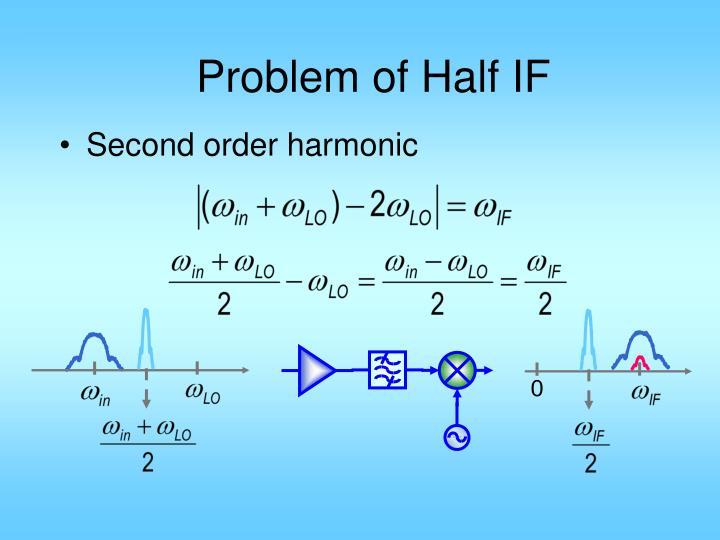 Problem of Half IF