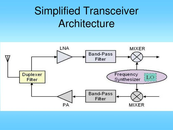 Simplified transceiver architecture
