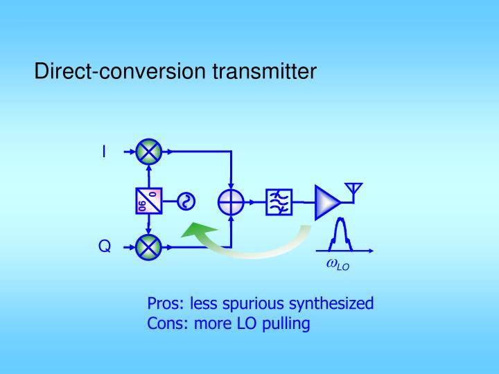 Direct-conversion transmitter