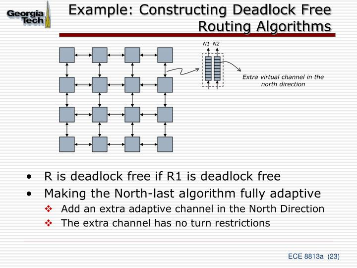 Example: Constructing Deadlock Free Routing Algorithms