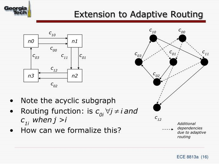 Extension to Adaptive Routing