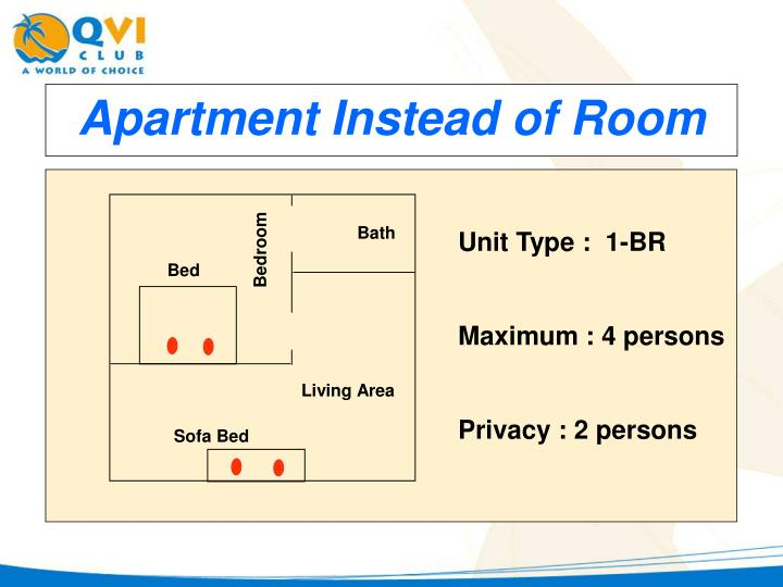Apartment Instead of Room