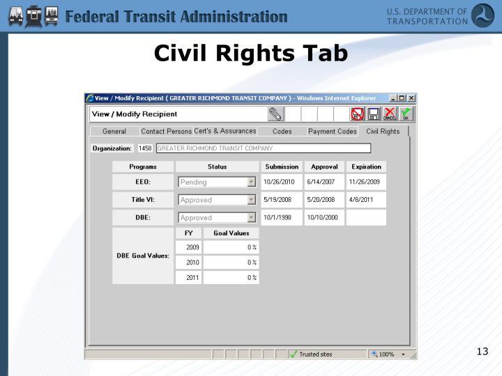 Civil Rights Tab