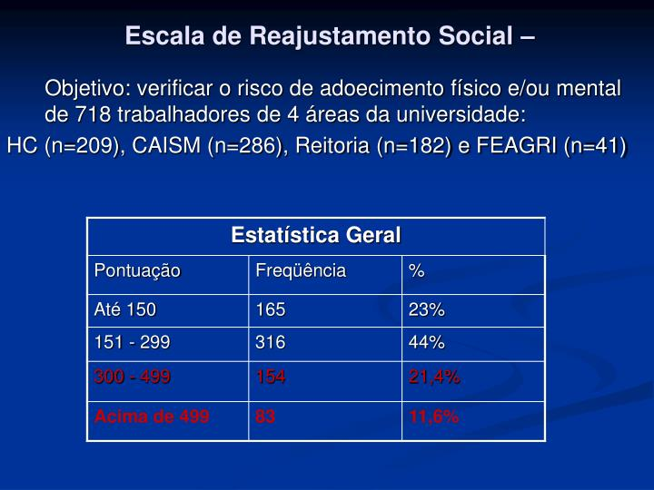 Objetivo: verificar o risco de adoecimento físico e/ou mental de 718 trabalhadores de 4 áreas da universidade: