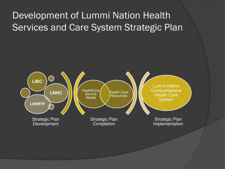 Development of Lummi Nation Health Services and Care System Strategic Plan