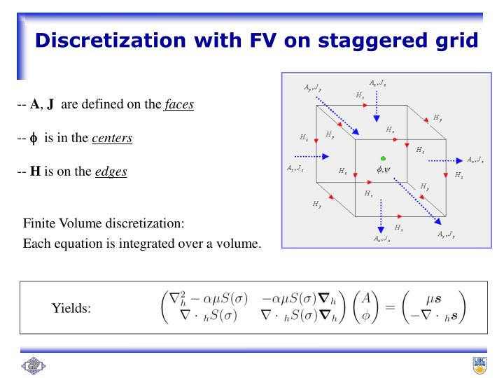 Discretization with FV on staggered grid