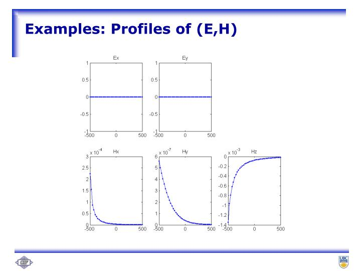 Examples: Profiles of (E,H)