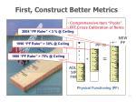 first construct better metrics