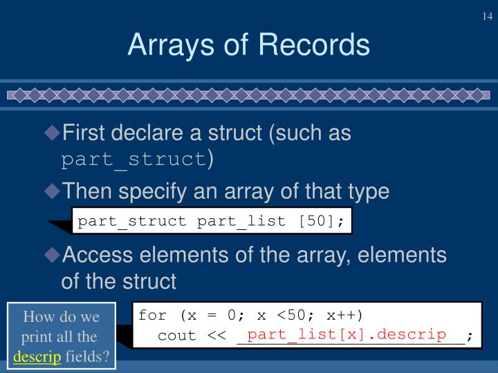 Arrays of Records